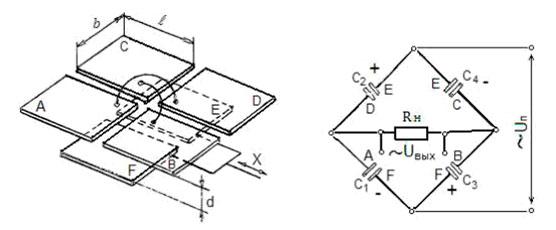 Емкостной датчик инклинометра дифференциального мостового типа